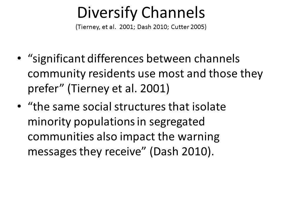Diversify Channels (Tierney, et al.