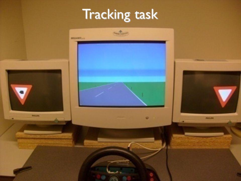 Tracking task