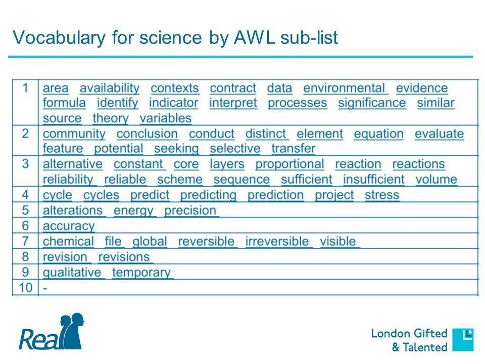 Vocabulary for science by AWL sub-list