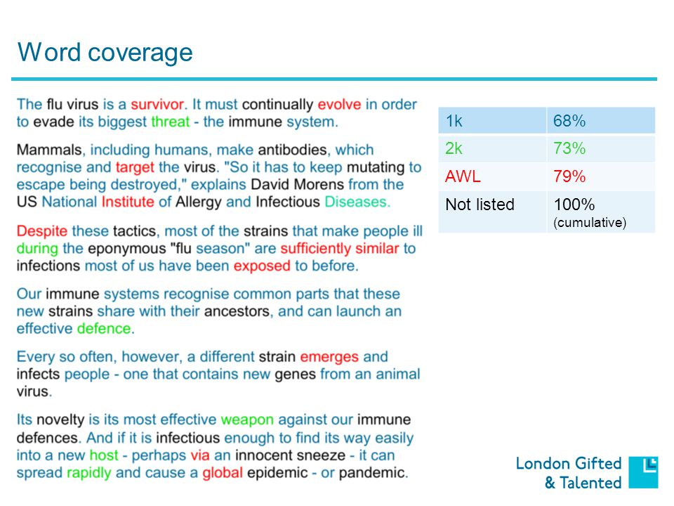 Word coverage 1k68% 2k73% AWL79% Not listed100% (cumulative)