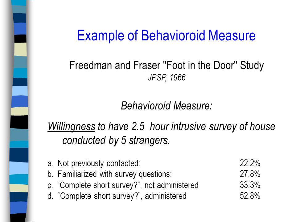 Example of Behavioroid Measure Freedman and Fraser Foot in the Door Study JPSP, 1966 Behavioroid Measure: Willingness to have 2.5 hour intrusive survey of house conducted by 5 strangers.