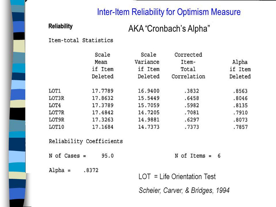 SPSS Reliability Output Inter-Item Reliability for Optimism Measure AKA Cronbach's Alpha LOT = Life Orientation Test Scheier, Carver, & Bridges, 1994