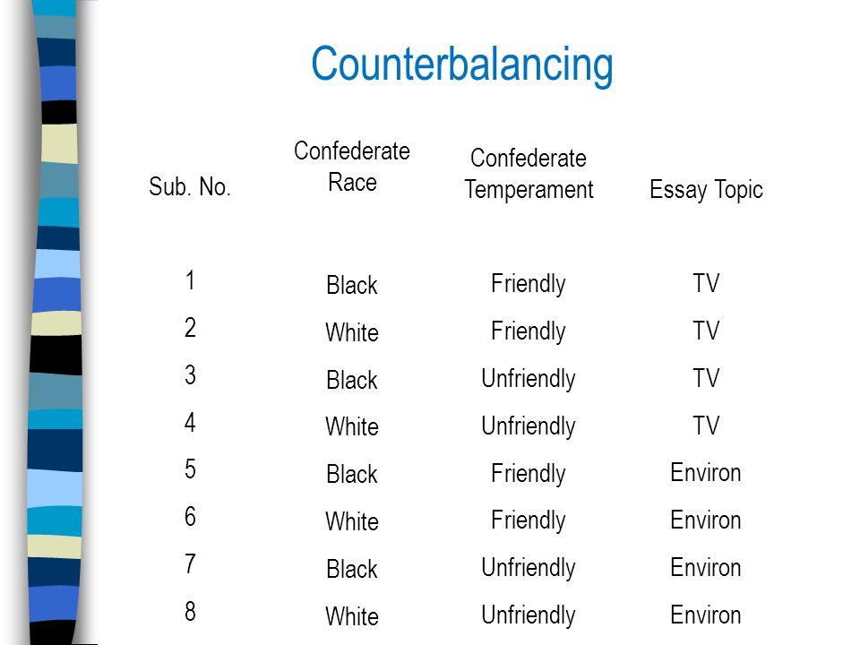 Counterbalancing Sub. No.