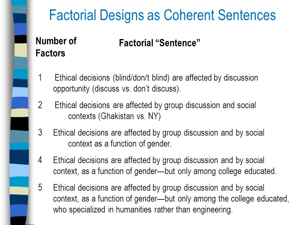 Factorial Designs as Coherent Sentences Number of Factors Factorial Sentence 1 Ethical decisions (blind/don/t blind) are affected by discussion opportunity (discuss vs.