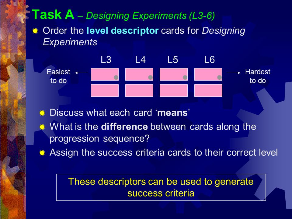Task A – Designing Experiments (L3-6)  Order the level descriptor cards for Designing Experiments  Discuss what each card 'means'  What is the difference between cards along the progression sequence.