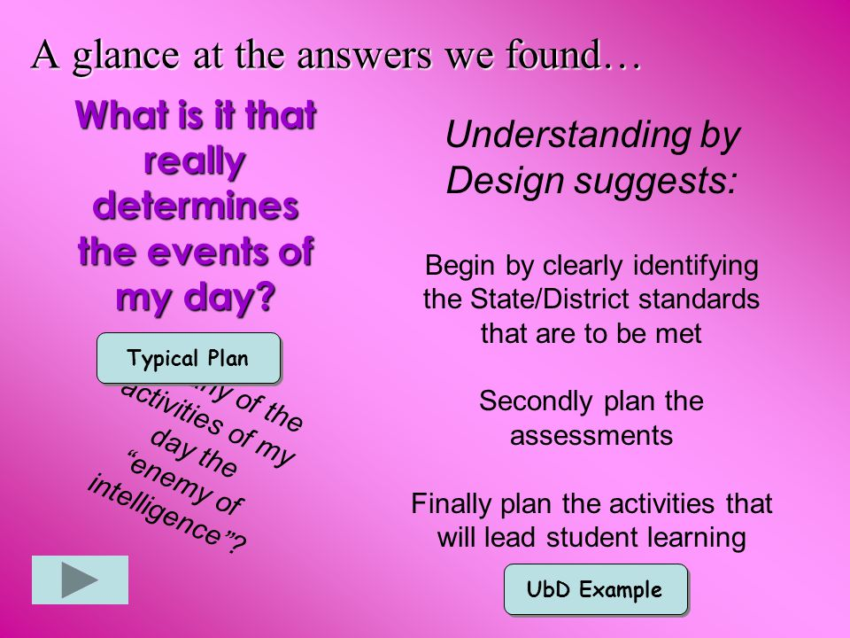 A glance at the answers we found… What is it that really determines the events of my day? Understanding by Design suggests: Begin by clearly identifyi
