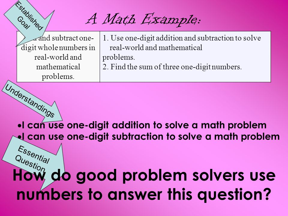 A Math Example: Add and subtract one- digit whole numbers in real-world and mathematical problems. 1. Use one-digit addition and subtraction to solve