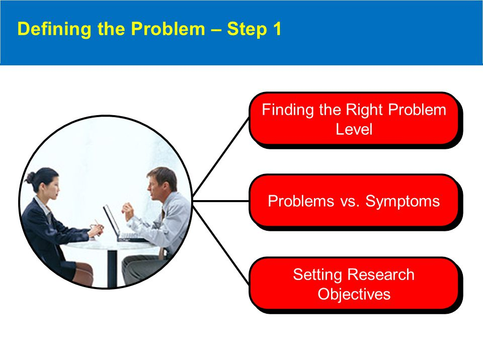 Defining the Problem – Step 1 Problems vs.
