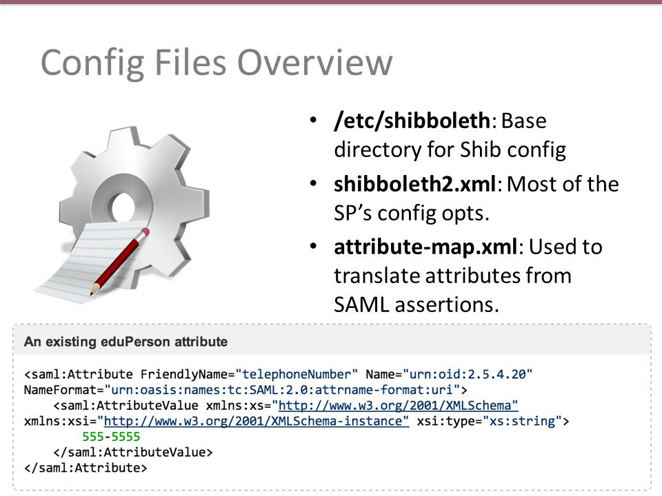 Config Files Overview /etc/shibboleth: Base directory for Shib config shibboleth2.xml: Most of the SP's config opts.