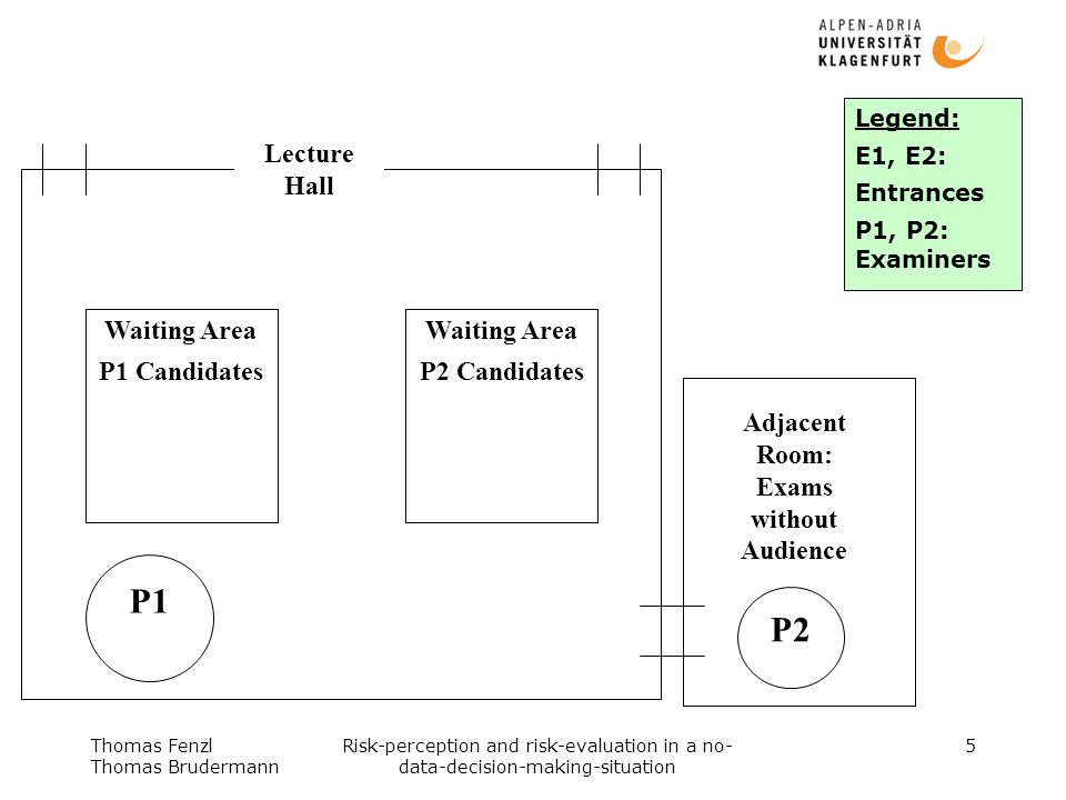 Thomas Fenzl Thomas Brudermann Risk-perception and risk-evaluation in a no- data-decision-making-situation 5 Legend: E1, E2: Entrances P1, P2: Examiners E1E2 Lecture Hall P1 P2 Waiting Area P2 Candidates Waiting Area P1 Candidates Adjacent Room: Exams without Audience