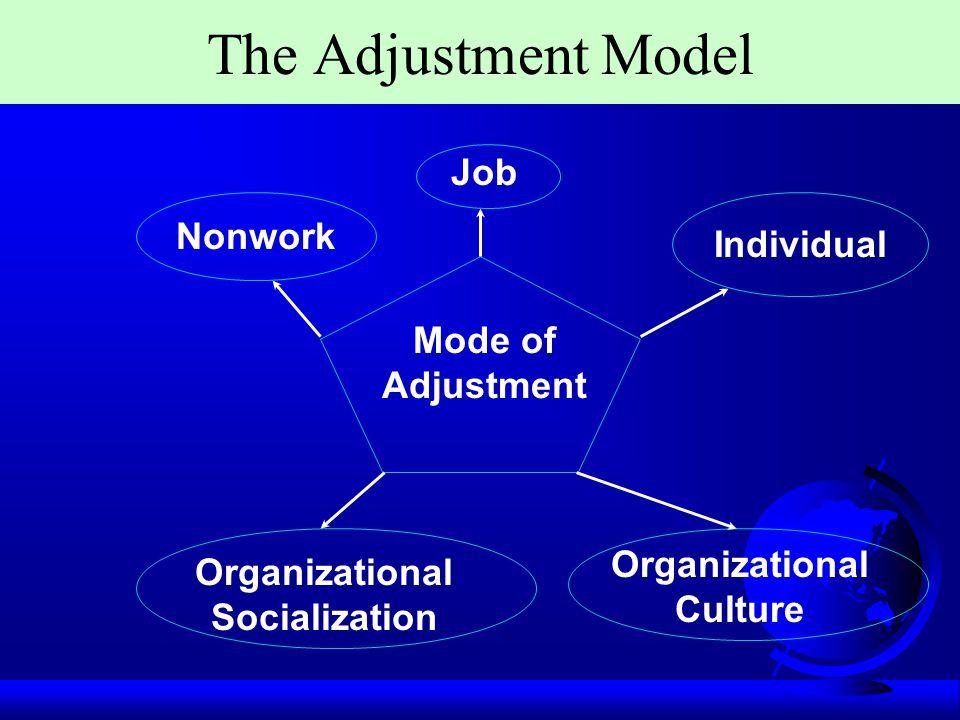 The Adjustment Model Mode of Adjustment Individual Job Organizational Culture Nonwork Organizational Socialization