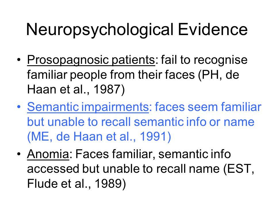 Neuropsychological Evidence Prosopagnosic patients: fail to recognise familiar people from their faces (PH, de Haan et al., 1987) Semantic impairments