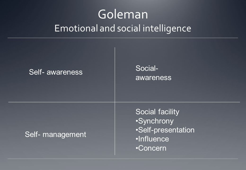 Goleman Emotional and social intelligence Self- awareness Self- management Social- awareness Social facility Synchrony Self-presentation Influence Con
