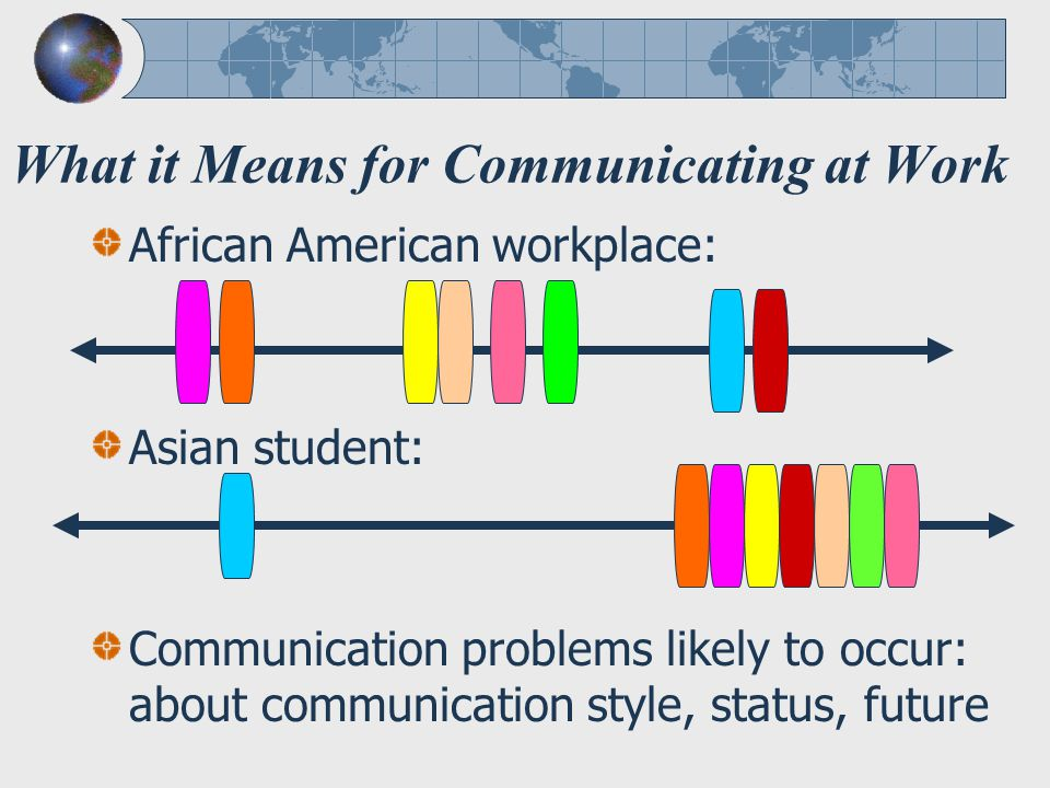What it Means for Communicating at Work African American workplace: Asian student: Communication problems likely to occur: about communication style, status, future