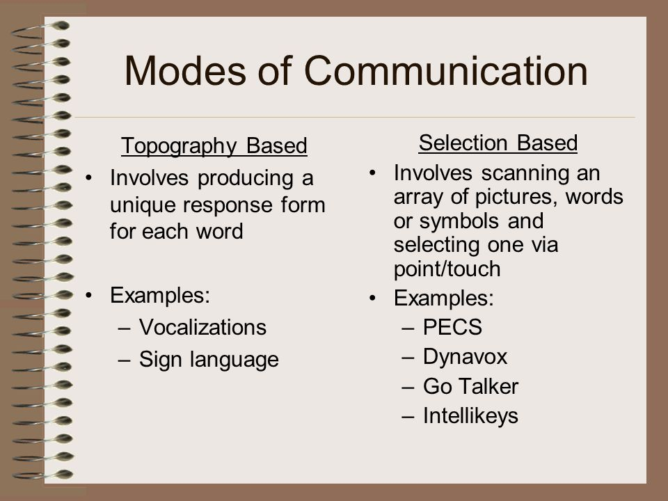 Modes of Communication Topography Based Involves producing a unique response form for each word Examples: –Vocalizations –Sign language Selection Based Involves scanning an array of pictures, words or symbols and selecting one via point/touch Examples: –PECS –Dynavox –Go Talker –Intellikeys