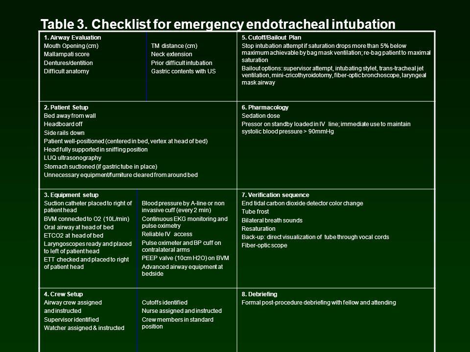1. Airway Evaluation Mouth Opening (cm) Mallampati score Dentures/dentition Difficult anatomy TM distance (cm) Neck extension Prior difficult intubati