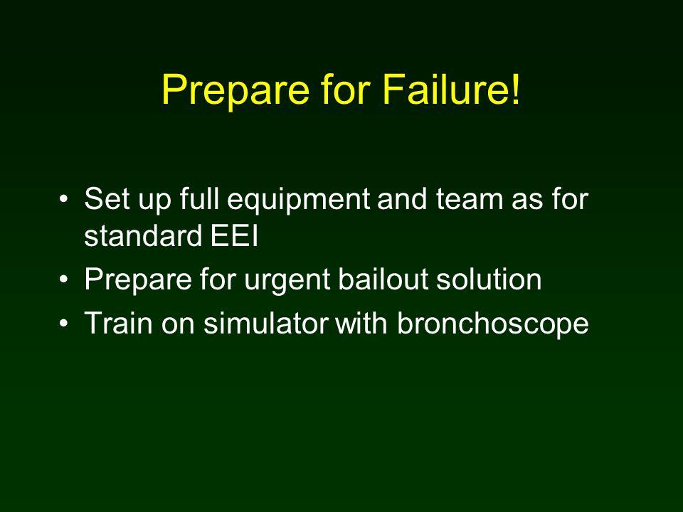 Prepare for Failure.