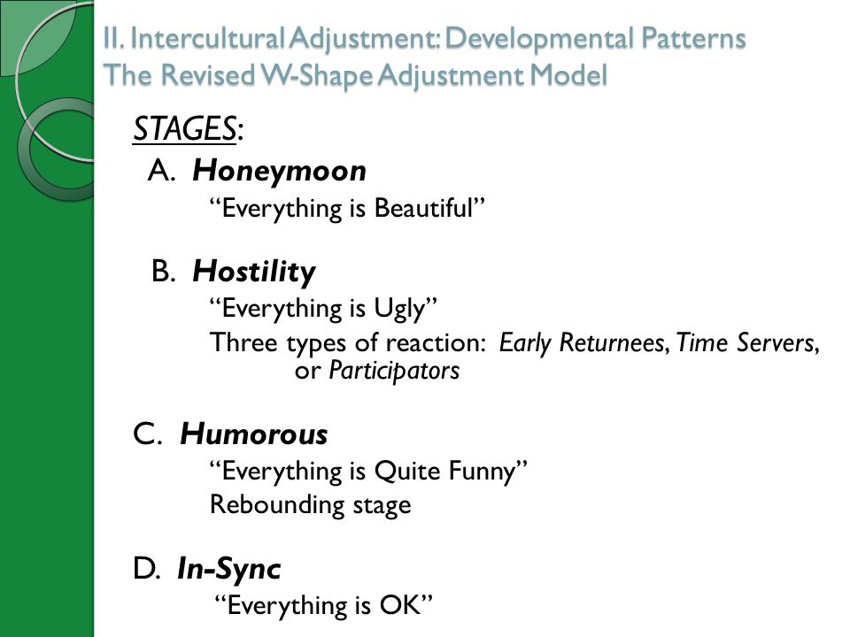 "II. Intercultural Adjustment: Developmental Patterns The Revised W-Shape Adjustment Model STAGES: A. Honeymoon ""Everything is Beautiful"" B. Hostility"