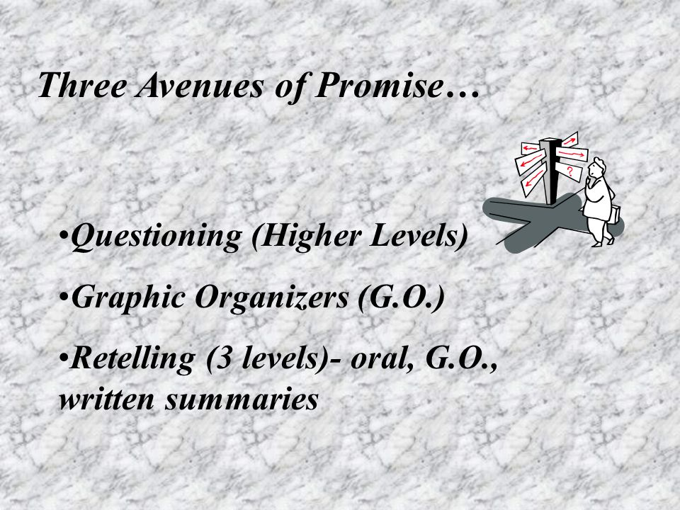 Three Avenues of Promise… Questioning (Higher Levels) Graphic Organizers (G.O.) Retelling (3 levels)- oral, G.O., written summaries