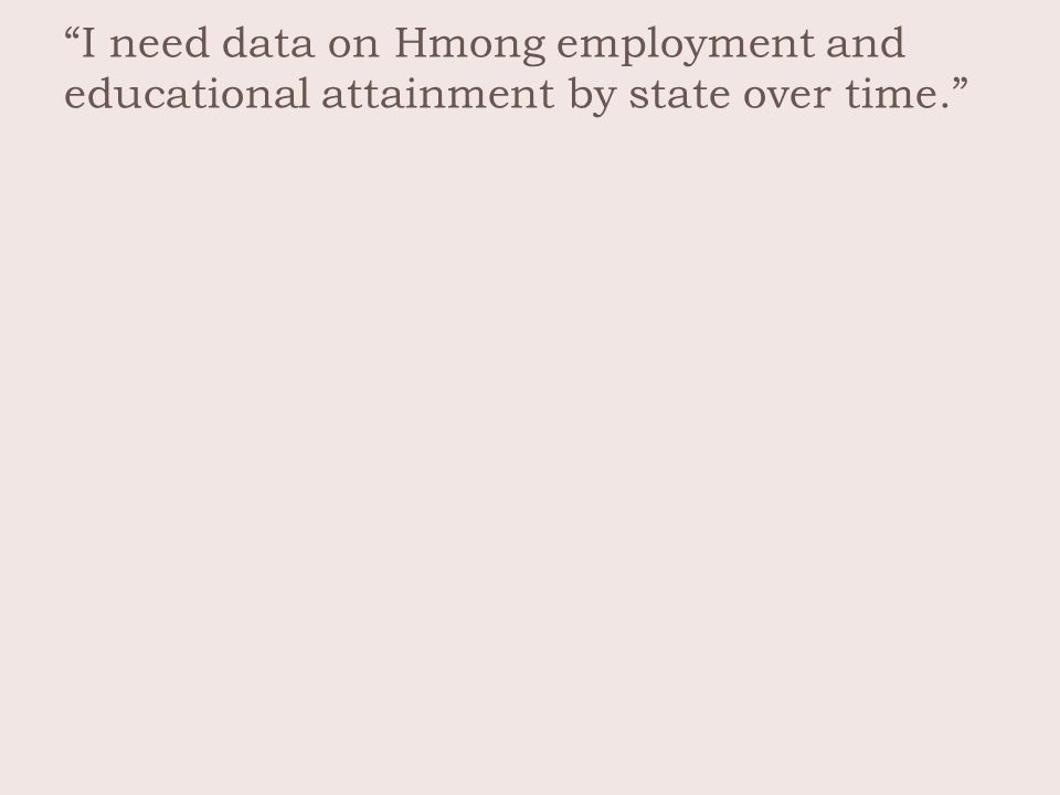 """""""I need data on Hmong employment and educational attainment by state over time."""""""