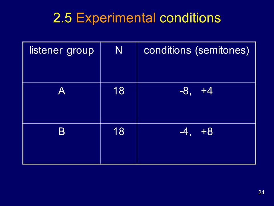 24 2.5 Experimental conditions listener groupNconditions (semitones) A18-8, +4 B18-4, +8
