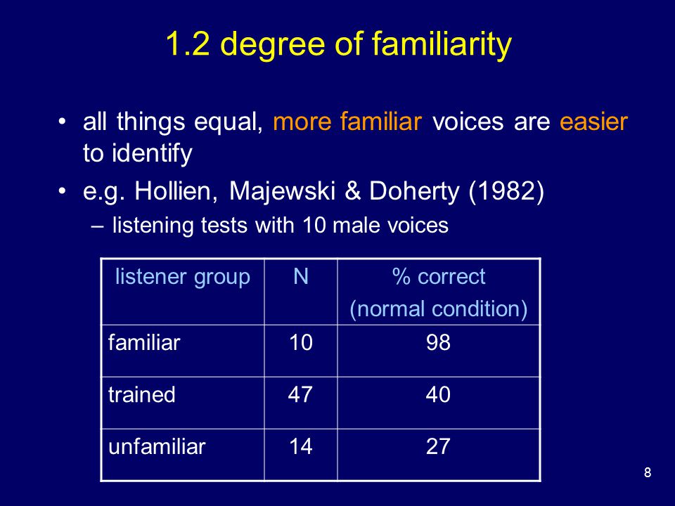 19 2.4 Control condition all 36 listeners –4 voices * 90 seconds = c.
