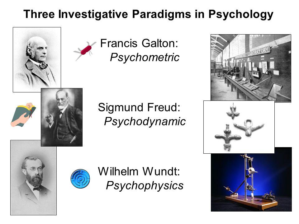 Three Investigative Paradigms in Psychology Francis Galton: Psychometric Sigmund Freud: Psychodynamic Wilhelm Wundt: Psychophysics