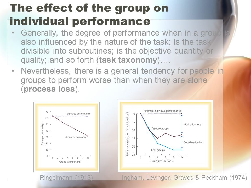 The effect of the group on individual performance Generally, the degree of performance when in a group is also influenced by the nature of the task: I