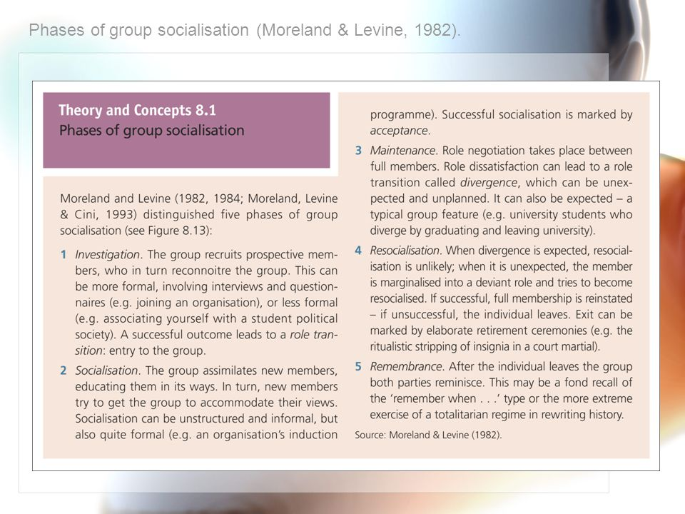 Phases of group socialisation (Moreland & Levine, 1982).