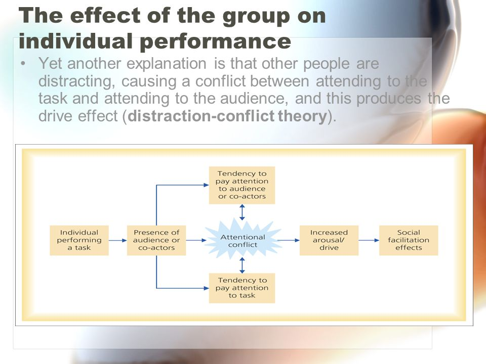 The effect of the group on individual performance Yet another explanation is that other people are distracting, causing a conflict between attending t