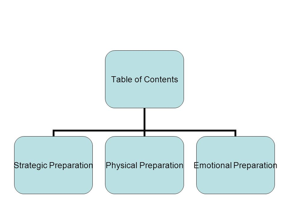 Table of Contents Strategic Preparation Physical Preparation Emotional Preparation