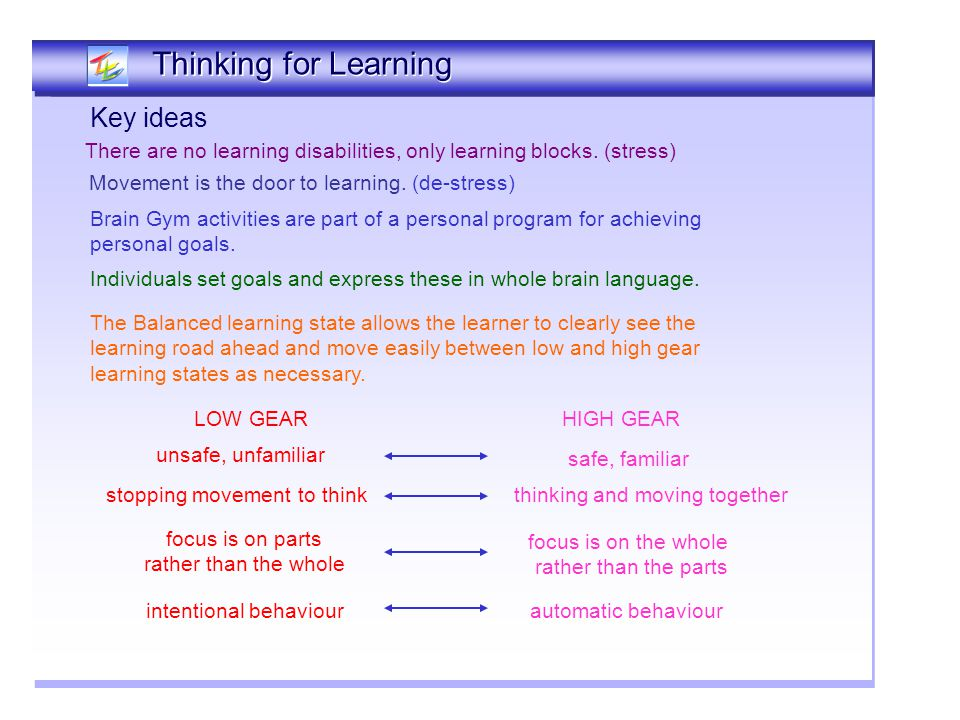 LOW GEARHIGH GEAR The Balanced learning state allows the learner to clearly see the learning road ahead and move easily between low and high gear learning states as necessary.