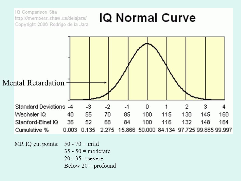 Mental Retardation MR IQ cut points: 50 - 70 = mild 35 - 50 = moderate 20 - 35 = severe Below 20 = profound