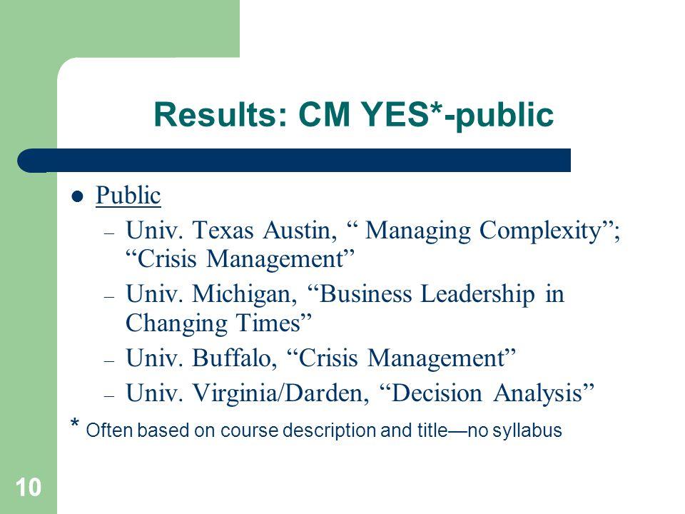 10 Results: CM YES*-public Public – Univ.