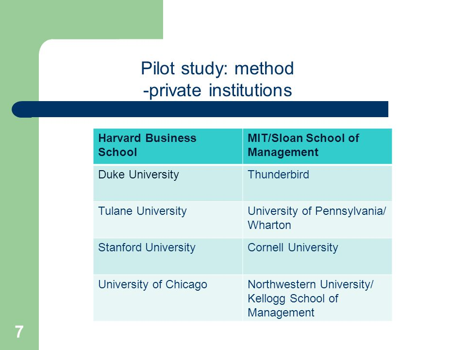 7 Harvard Business School MIT/Sloan School of Management Duke UniversityThunderbird Tulane UniversityUniversity of Pennsylvania/ Wharton Stanford Univ