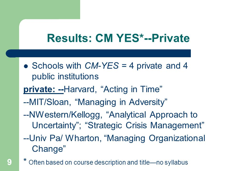 "99 Results: CM YES*--Private Schools with CM-YES = 4 private and 4 public institutions private: --Harvard, ""Acting in Time"" --MIT/Sloan, ""Managing in"