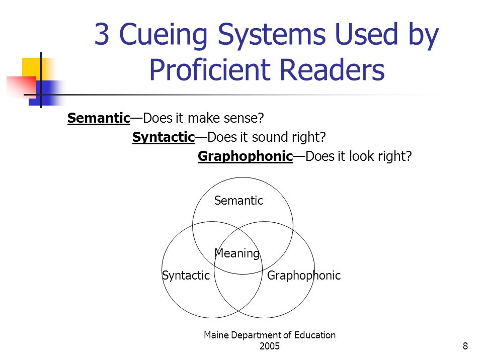 Maine Department of Education 200519 What are Components of Sound Instruction.