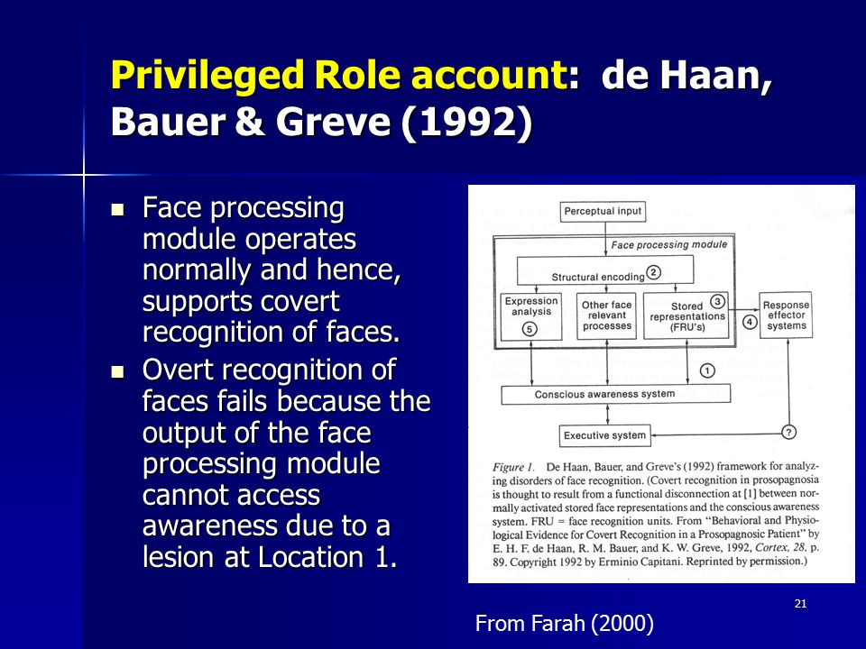 21 Privileged Role account: de Haan, Bauer & Greve (1992) Face processing module operates normally and hence, supports covert recognition of faces.