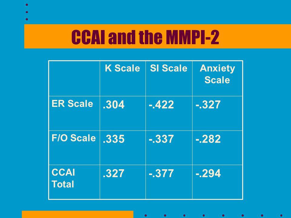 CCAI and the MMPI-2 -.282-.337.335 F/O Scale -.294 -.327 Anxiety Scale -.377.327 CCAI Total -.422.304 ER Scale SI ScaleK Scale