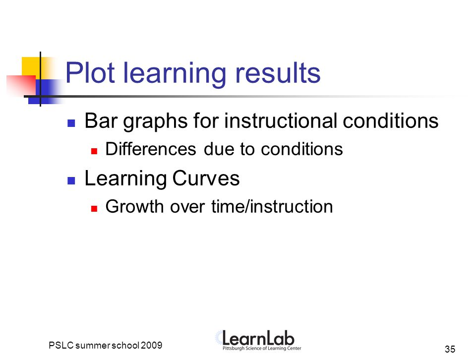 PSLC summer school 2009 34 Interpreting test results as learning Post-test in relation to pre-test. 2 strategies: ANOVA on gain scores First check pre