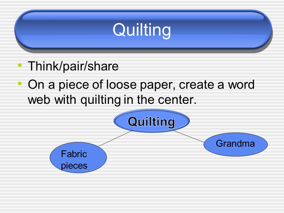 Quilting Think/pair/share On a piece of loose paper, create a word web with quilting in the center.