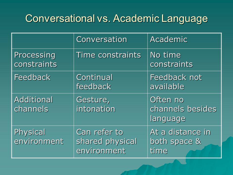Conversational vs. Academic Language ConversationAcademic Processing constraints Time constraints No time constraints Feedback Continual feedback Feed