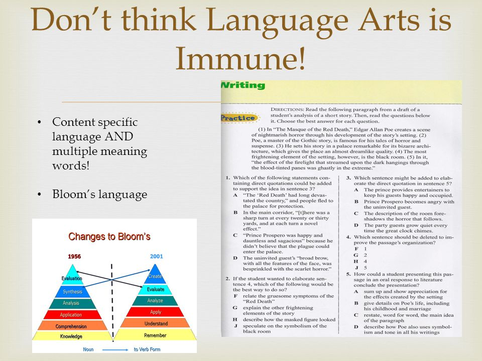  Don't think Language Arts is Immune.Content specific language AND multiple meaning words.
