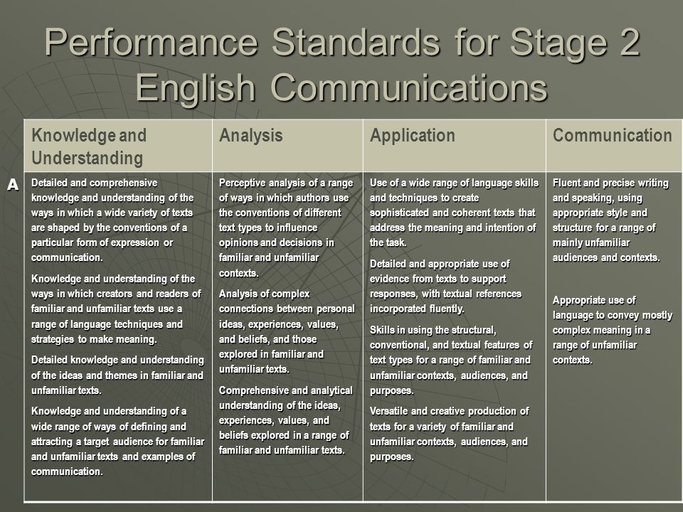 Performance Standards for Stage 2 English Communications Knowledge and Understanding AnalysisApplicationCommunication A Detailed and comprehensive knowledge and understanding of the ways in which a wide variety of texts are shaped by the conventions of a particular form of expression or communication.