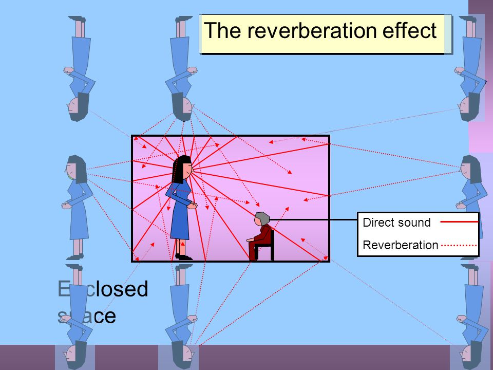 Early reverberation Reverberation is the persistence of sound in an enclosed space because of multiple, repeated reflections from the boundaries