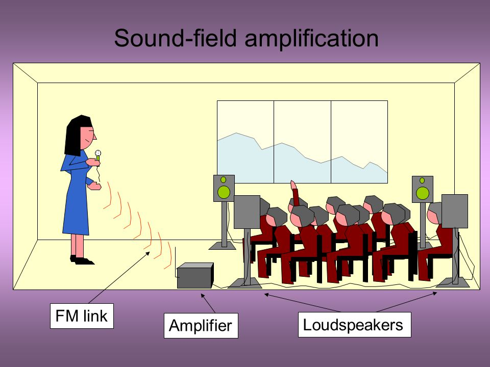 The Sound Field solution