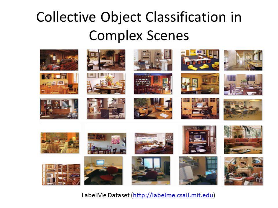 Collective Object Classification in Complex Scenes LabelMe Dataset (http://labelme.csail.mit.edu)http://labelme.csail.mit.edu