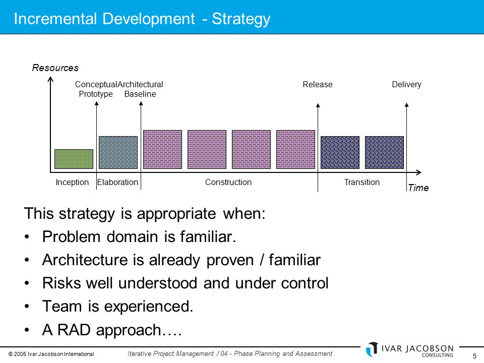 © 2005 Ivar Jacobson International 5 Iterative Project Management / 04 - Phase Planning and Assessment Incremental Development - Strategy This strategy is appropriate when: Problem domain is familiar.