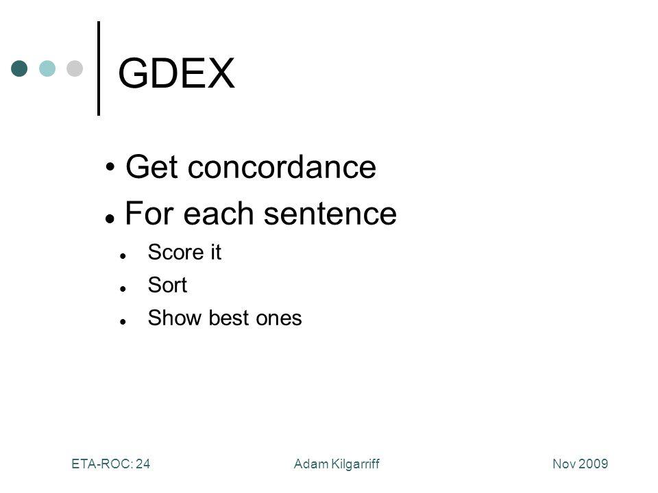 Nov 2009Adam KilgarriffETA-ROC: 24 GDEX Get concordance For each sentence Score it Sort Show best ones