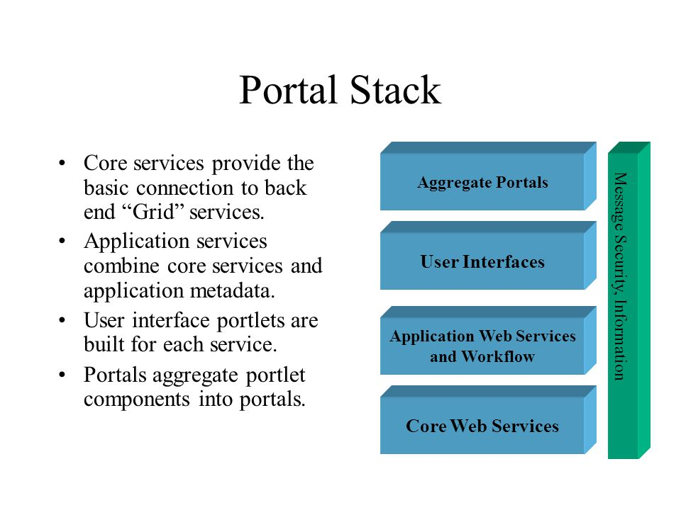 Portal Stack Core services provide the basic connection to back end Grid services.